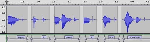 Scalapino waveform